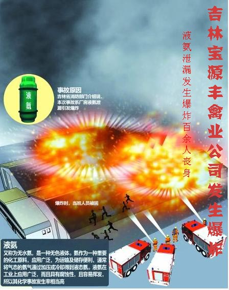 吉林宝源丰禽业公司发生爆炸 百余人遇难