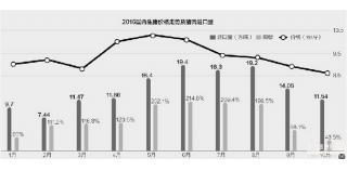 """中国正遭遇""""洋猪肉""""挑战 美国生猪只卖2.5元/斤"""