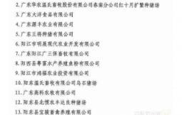 广东省惠州、阳江市开展强制免疫财政直补试点