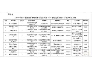 农业部通报3家重点监控、15家从重处罚兽药企业