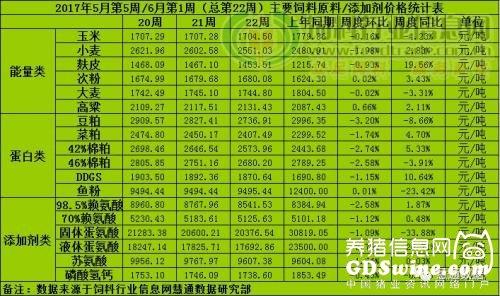 豆粕节节败退逼至2700 饲料原料全军覆没近在咫尺?