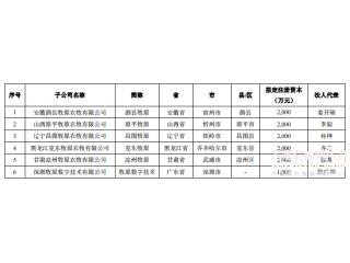 <b>温氏、牧原等20家企业将在黑龙江生产4000万头生猪</b>