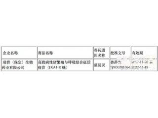 瑞普生物取得江西株蓝耳苗批准文号