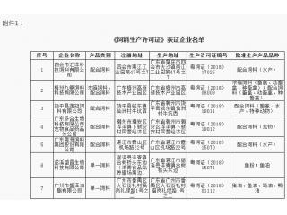 <b>广东新批准7家企业从事饲料生产并颁发生产许可证</b>
