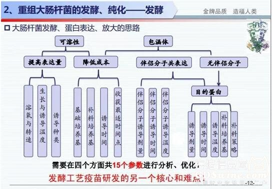 国家兽用药品工程技术研究中心主任田克恭研究员3