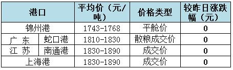 【中博特约-今日猪价】2018年6月13日: