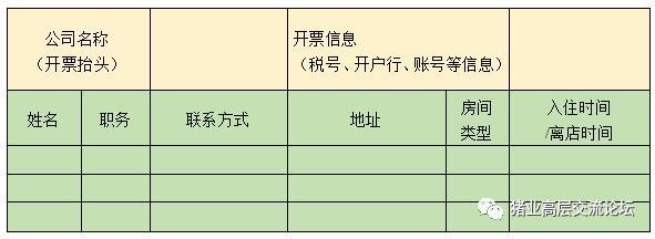 2018第四届中国猪业高峰论坛参会报名回执表