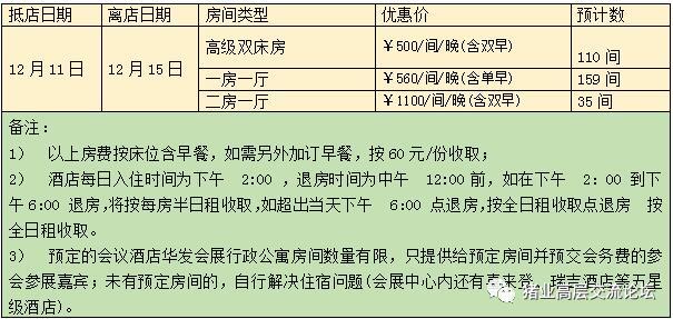参会参展住宿房间类型及价格表
