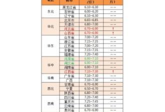 【中博特约-今日猪价】2018年8月14日:猪价稳定为主,局部震荡调整