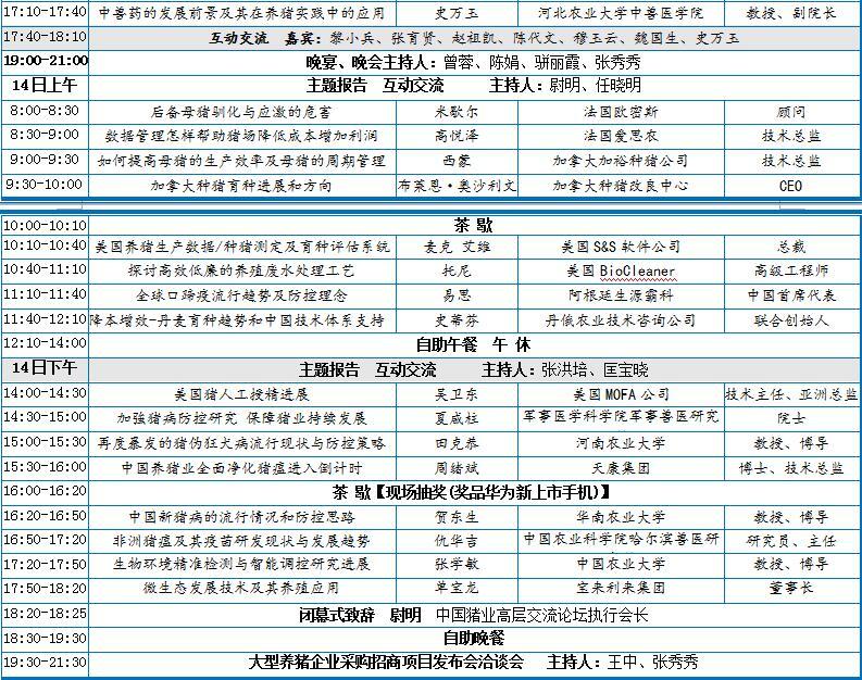 2018第四届中国猪业高峰论坛暨首届中国世界猪业博览会通知 邀请函2