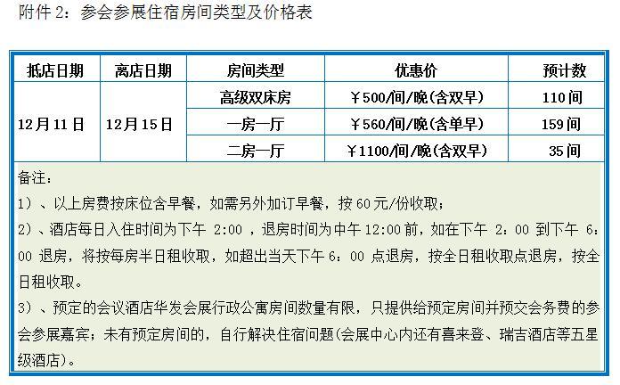 2018第四届中国猪业高峰论坛暨首届中国世界猪业博览会通知 邀请函7