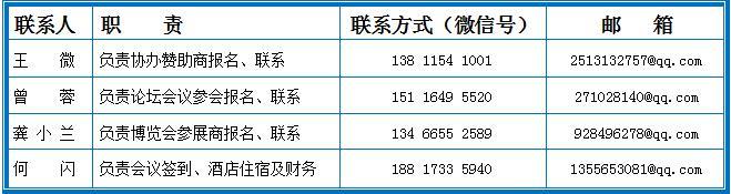 2018第四届中国猪业高峰论坛暨首届中国世界猪业博览会通知 邀请函5