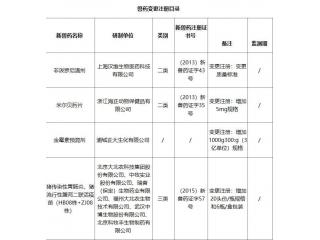 农业农村部:批准非泼罗尼滴剂等4种兽药产品变更注册