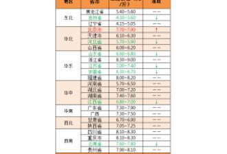 【中博特约-今日猪价】2018年10月18日:疫情持续发酵 猪价稳中偏弱调整