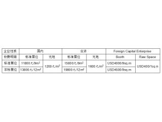 2019上海国际发酵饲料产业展览会暨第四届饲料发酵技术与产品创新大会邀请函