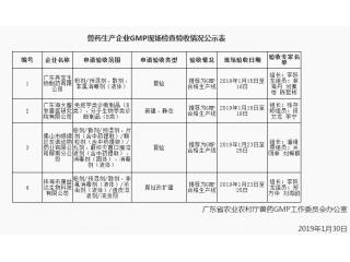 广东省兽药企业GMP检查验收结果公示(2019年第1批)