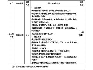 招聘|湖南天心种业股份有限公司招聘项目经理