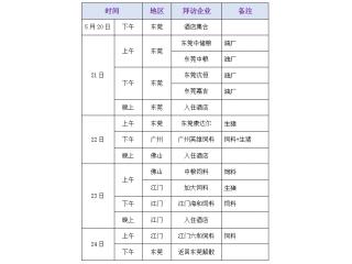 <b>欢迎报名参加!2019年广东豆粕生猪市场考察即将启程</b>